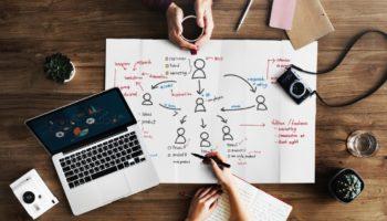 Предоставянето на вашия сайт на възможността да споделя съдържанието му в платформите на социалните медии може да ви помогне да достигнете до повече хора и да развиете бизнеса си. Той отваря вратата за повече зрители и е идеалният начин да пренасочите тези нови потребители към вашия сайт.